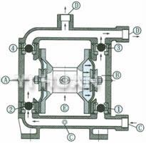 Engineering plastic diaphragm pump yihuan china engineering plastic diaphragm pump system connection schematic diagram 2 ccuart Choice Image