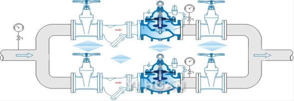 200x pressure reducing valve yihuan china. Black Bedroom Furniture Sets. Home Design Ideas