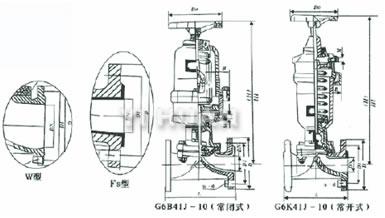 气动衬氟隔膜阀结构图