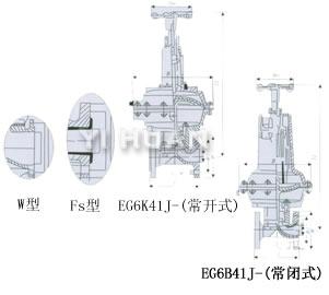 气动隔膜阀结构图