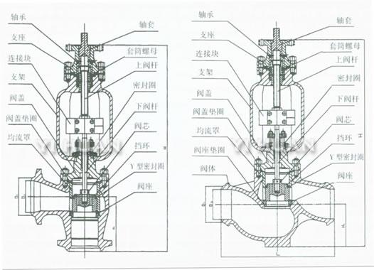 电动比例积调节阀/温控阀