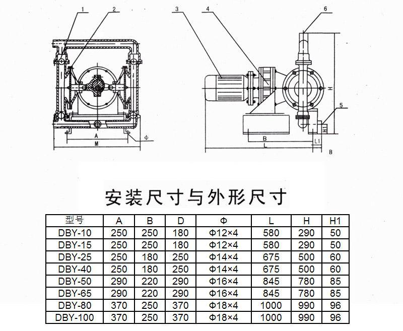 【dby不锈钢电动隔膜泵】价格