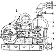 YGB液动式隔膜泵结构