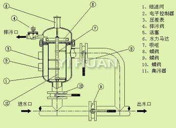 低压循环贮液桶结构图