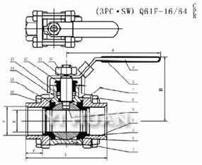 三片式承插焊球阀 结构图